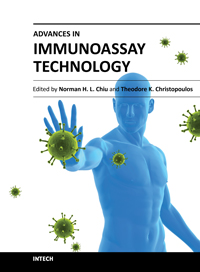 Advances in Immunoassay Technology